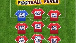 Football Fever Arrives At Slots Gold